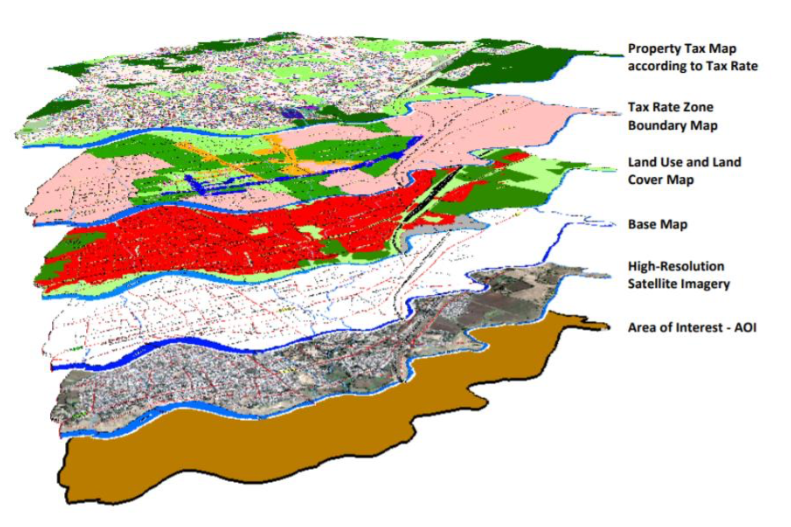 INFORMATION LAYERING AND GIS IMPLEMENTATIONS – Skymap Global on